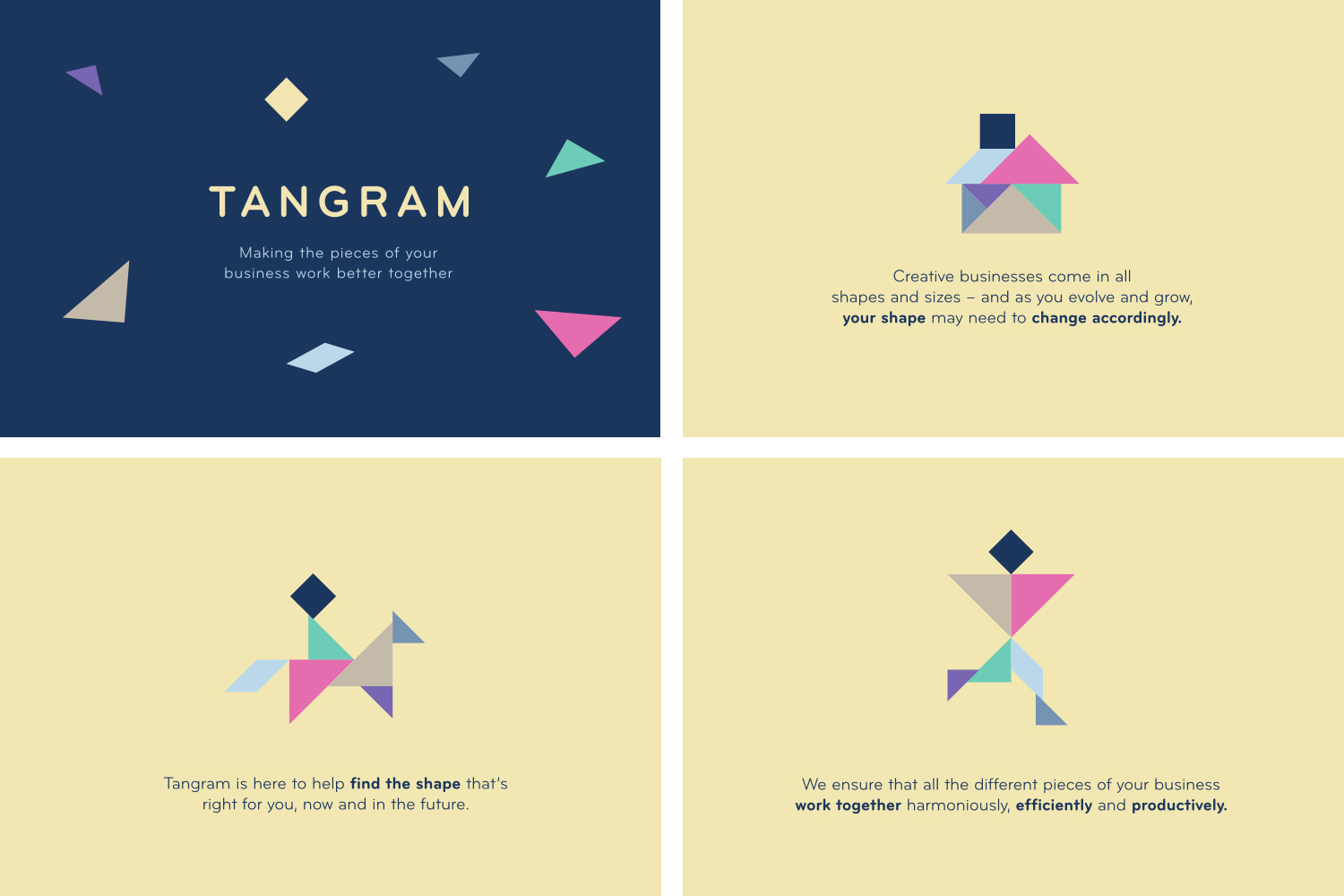 Tangram Consulting Business Introduction and Process Overview Diagrams