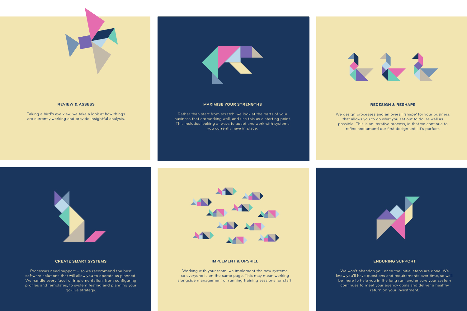Tangram Consulting Business Process Key Stages Illustrations