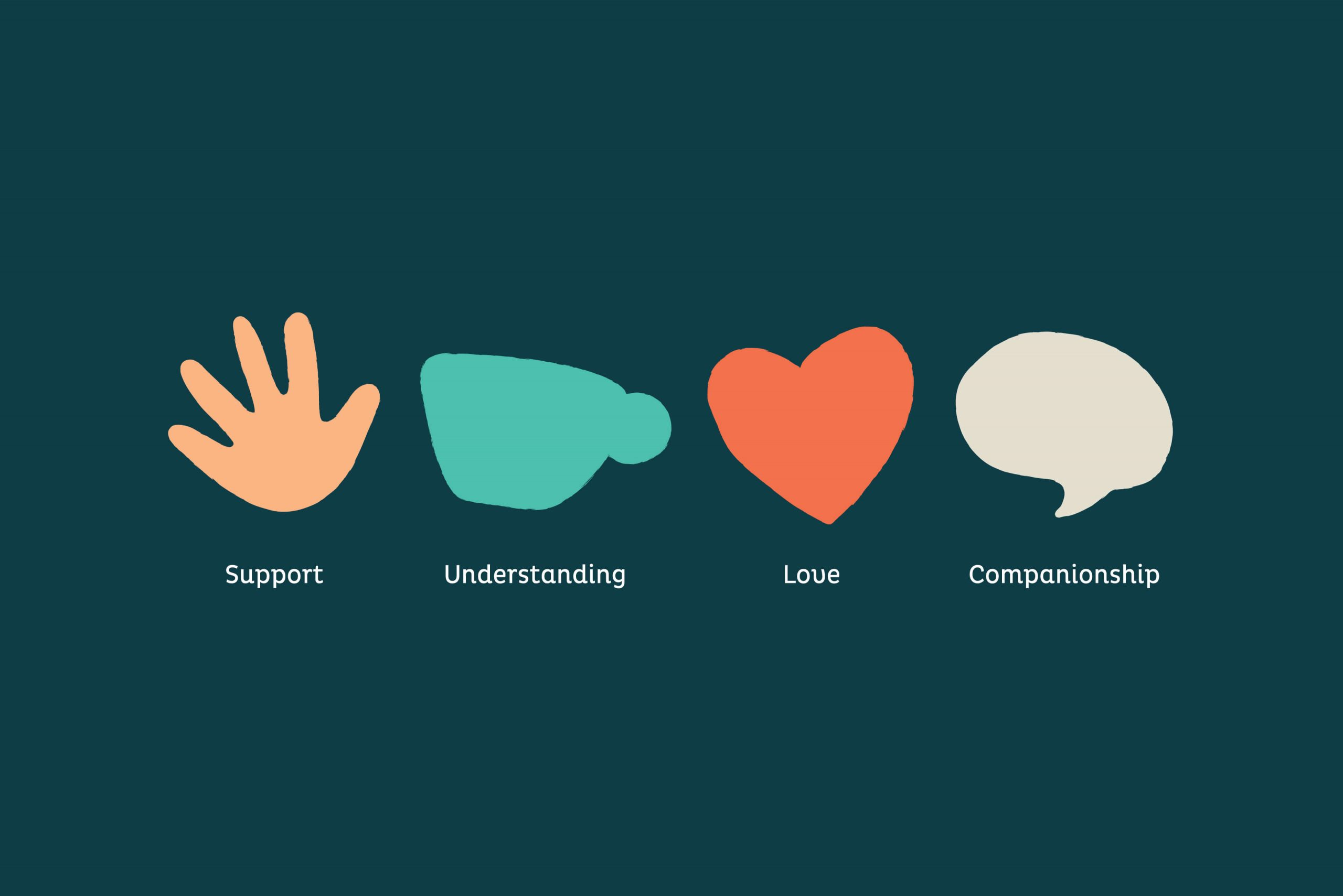 Whiddon Brand Refresh - Core brand shapes: Support, Understanding, Love, Companionship