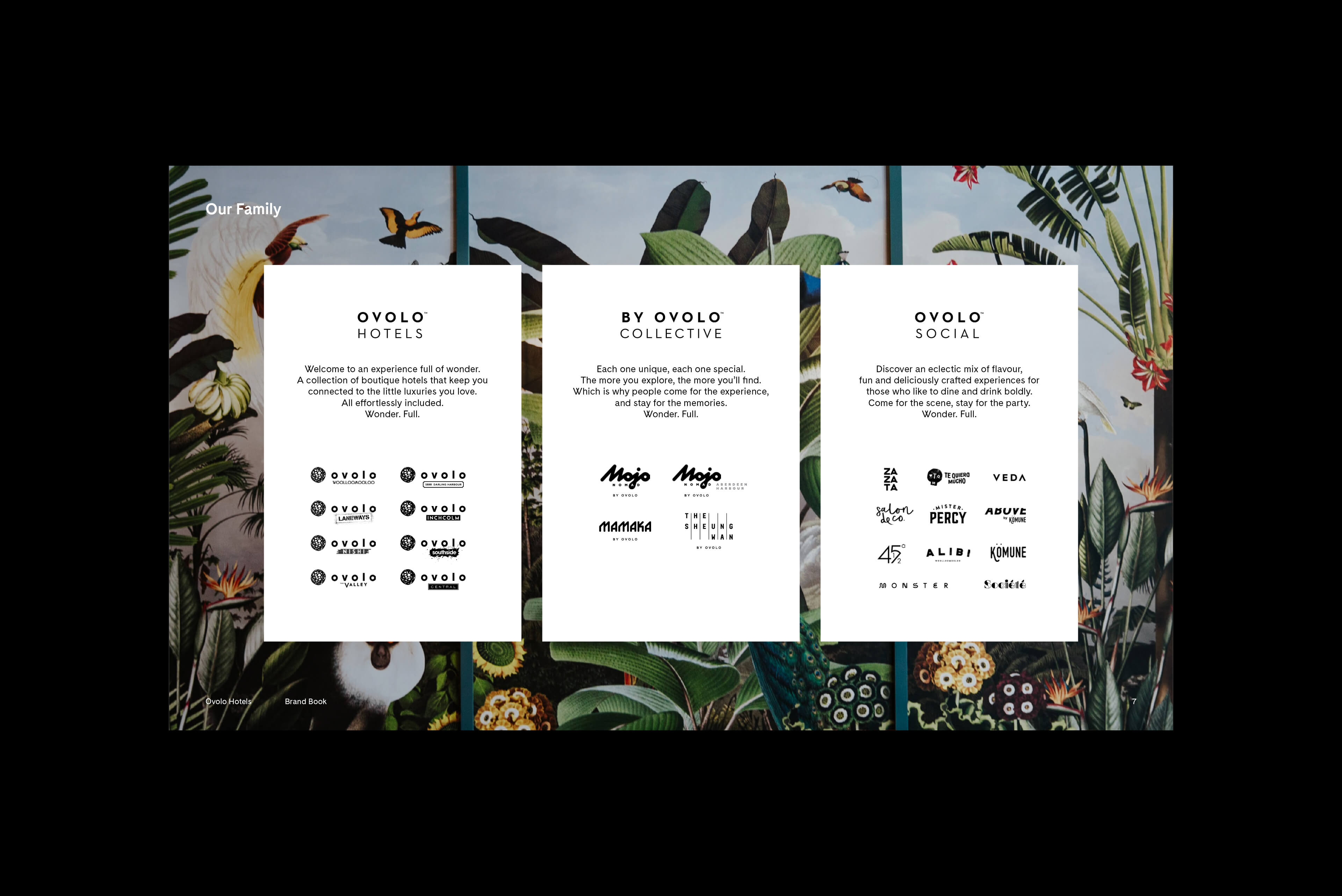 Ovolo Hotels Brand Refresh - Wonder. Full. Brand Services Architecture